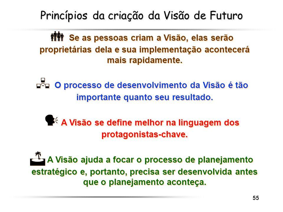 55 Princípios da criação da Visão de Futuro Se as pessoas criam a Visão, elas serão proprietárias dela e sua implementação acontecerá mais rapidamente