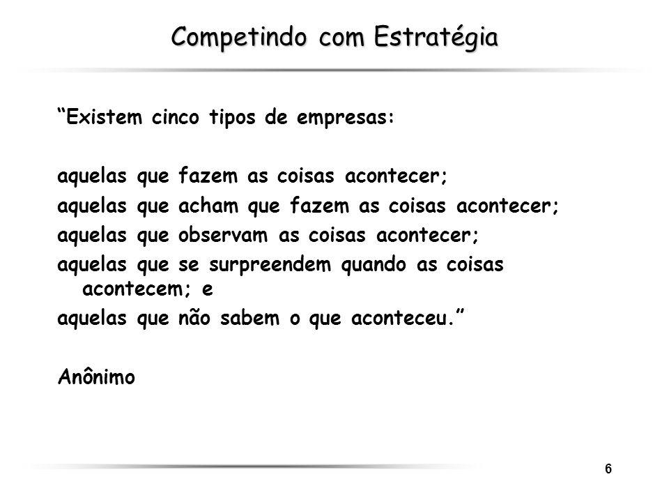 7 Competitividade POR QUE AS EMPRESAS TEM SUCESSO.