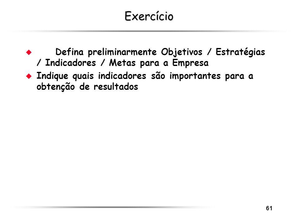 61 Exercício u Defina preliminarmente Objetivos / Estratégias / Indicadores / Metas para a Empresa u Indique quais indicadores são importantes para a
