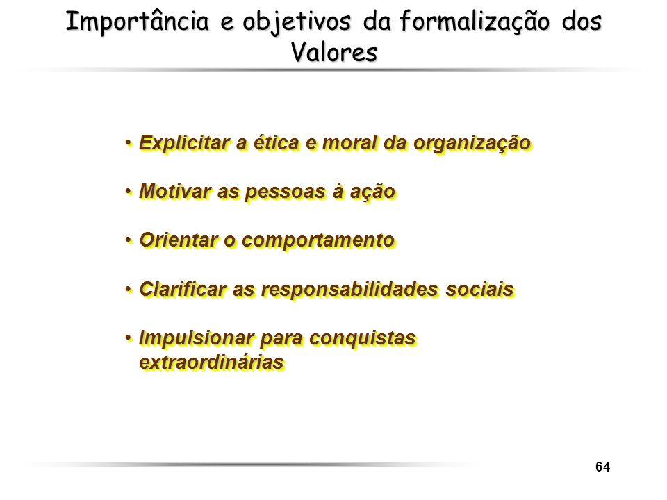 64 Importância e objetivos da formalização dos Valores Explicitar a ética e moral da organizaçãoExplicitar a ética e moral da organização Motivar as p