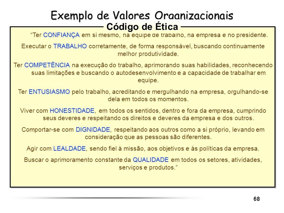 68 Exemplo de Valores Organizacionais CONFIANÇA Ter CONFIANÇA em si mesmo, na equipe de trabalho, na empresa e no presidente. TRABALHO Executar o TRAB
