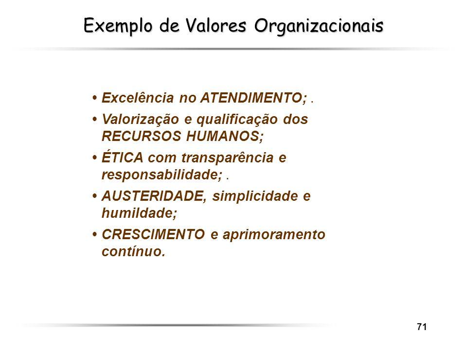 71 Exemplo de Valores Organizacionais Excelência no ATENDIMENTO;. Valorização e qualificação dos RECURSOS HUMANOS; ÉTICA com transparência e responsab