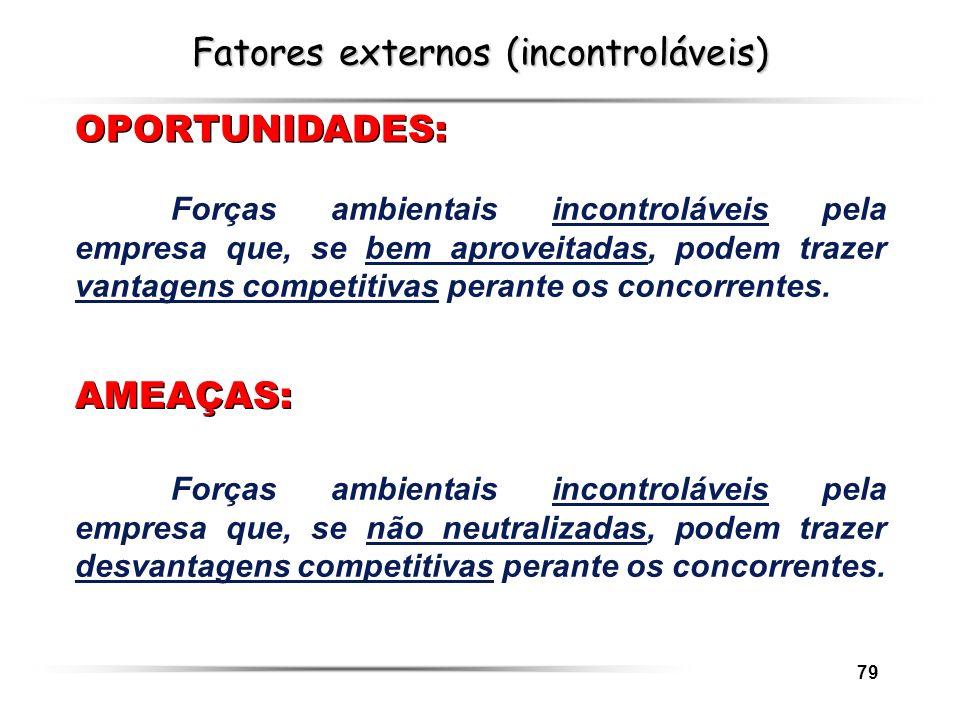 79 Fatores externos (incontroláveis) Forças ambientais incontroláveis pela empresa que, se bem aproveitadas, podem trazer vantagens competitivas peran