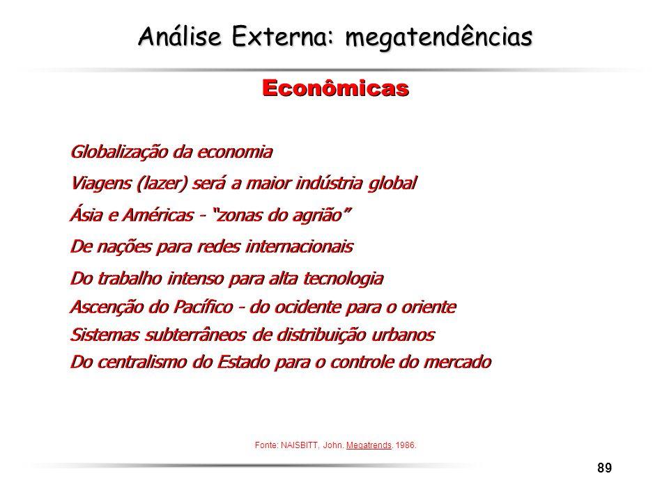 89 Análise Externa: megatendências Globalização da economia Viagens (lazer) será a maior indústria global Ásia e Américas - zonas do agrião De nações