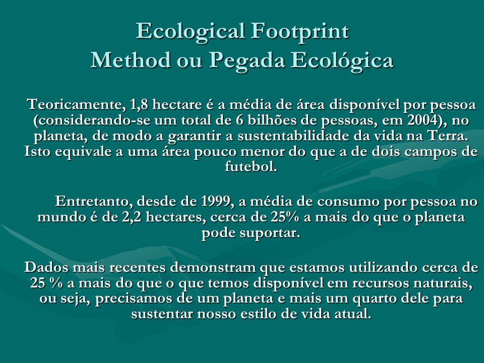 Ecological Footprint Method ou Pegada Ecológica Teoricamente, 1,8 hectare é a média de área disponível por pessoa (considerando-se um total de 6 bilhõ