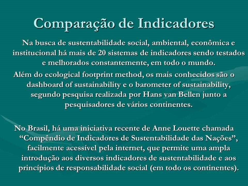 Comparação de Indicadores Na busca de sustentabilidade social, ambiental, econômica e institucional há mais de 20 sistemas de indicadores sendo testad