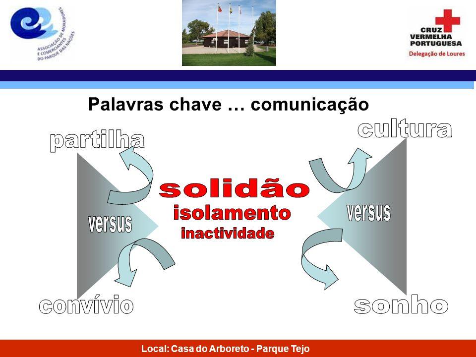 Local: Casa do Arboreto - Parque Tejo Palavras chave … comunicação