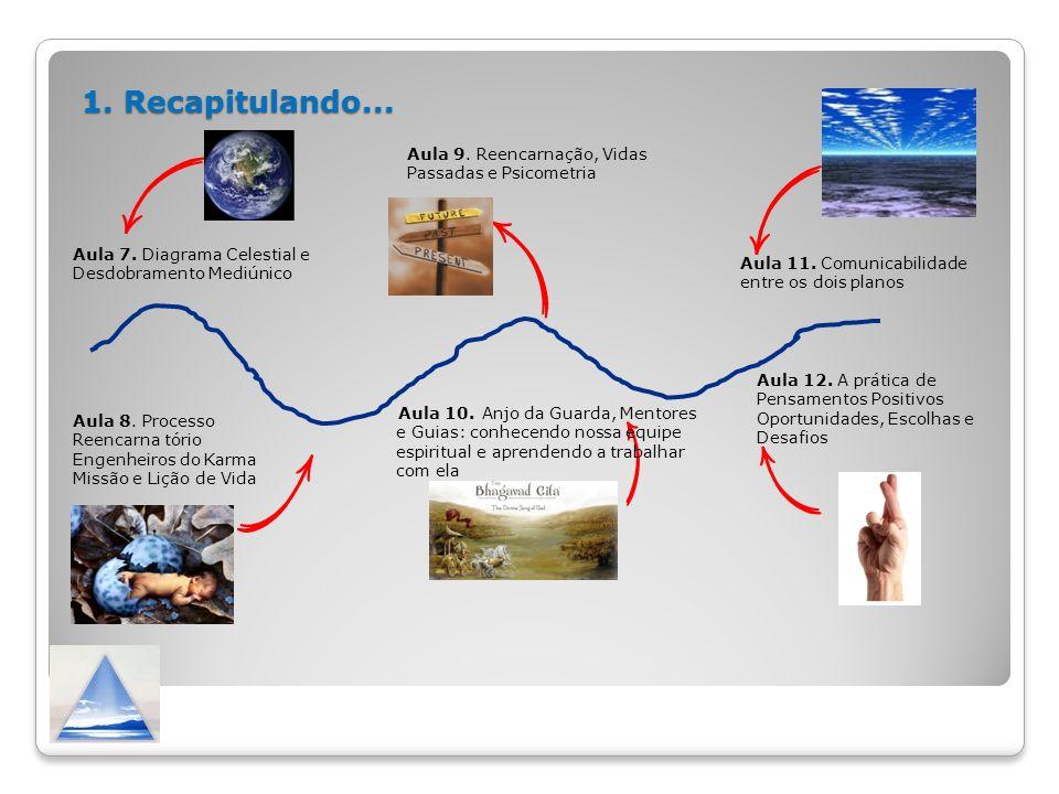 Aula 8. Processo Reencarna tório Engenheiros do Karma Missão e Lição de Vida Aula 11. Comunicabilidade entre os dois planos Aula 12. A prática de Pens
