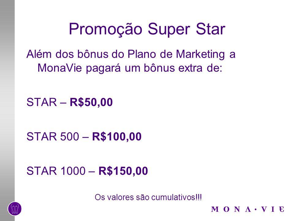 Promoção Super Star Além dos bônus do Plano de Marketing a MonaVie pagará um bônus extra de: STAR – R$50,00 STAR 500 – R$100,00 STAR 1000 – R$150,00 O