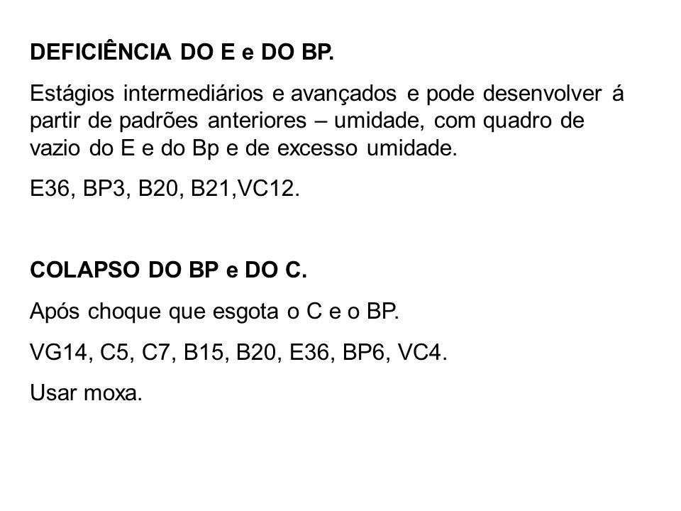 DEFICIÊNCIA DO E e DO BP. Estágios intermediários e avançados e pode desenvolver á partir de padrões anteriores – umidade, com quadro de vazio do E e