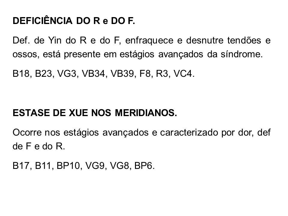 DEFICIÊNCIA DO R e DO F. Def. de Yin do R e do F, enfraquece e desnutre tendões e ossos, está presente em estágios avançados da síndrome. B18, B23, VG