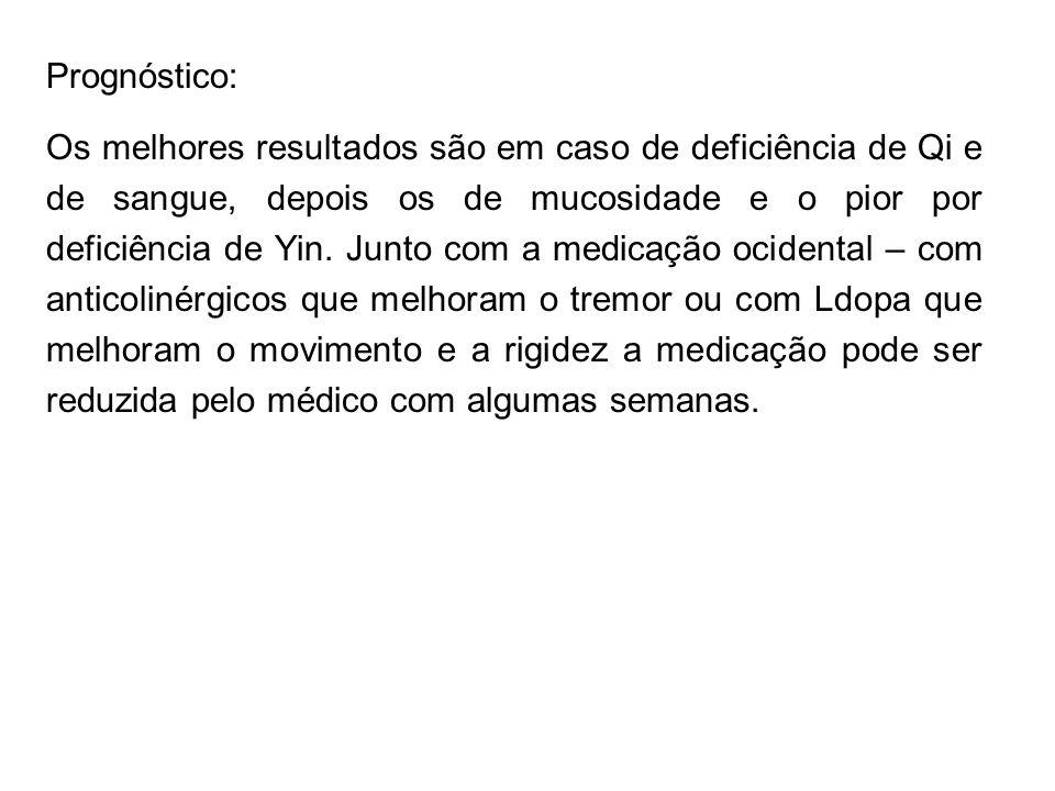 Prognóstico: Os melhores resultados são em caso de deficiência de Qi e de sangue, depois os de mucosidade e o pior por deficiência de Yin. Junto com a