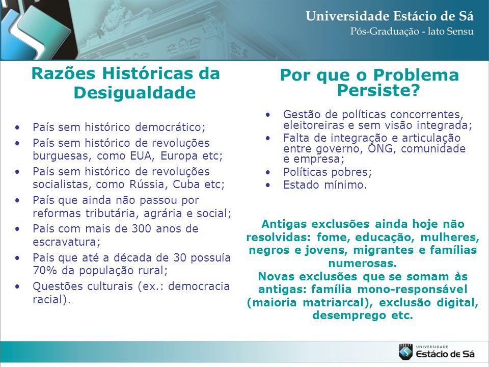 Razões Históricas da Desigualdade País sem histórico democrático; País sem histórico de revoluções burguesas, como EUA, Europa etc; País sem histórico