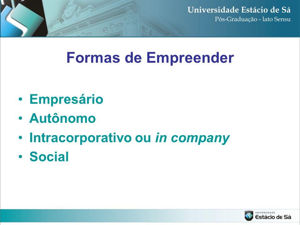 Formas de Empreender Empresário Autônomo Intracorporativo ou in company Social
