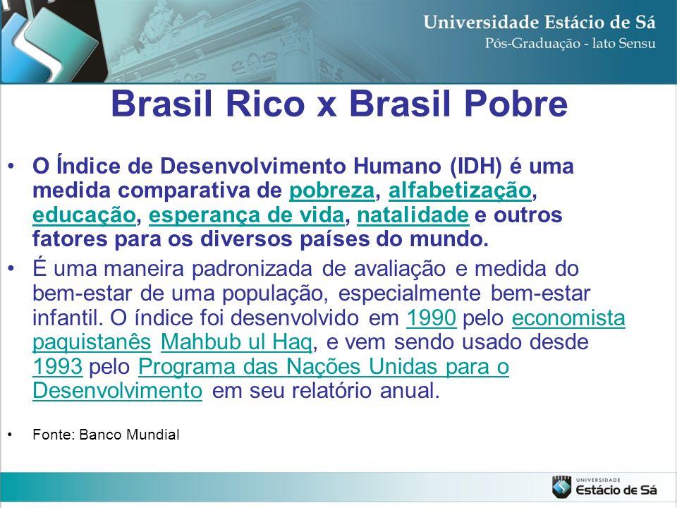 Brasil Rico x Brasil Pobre O Índice de Desenvolvimento Humano (IDH) é uma medida comparativa de pobreza, alfabetização, educação, esperança de vida, n