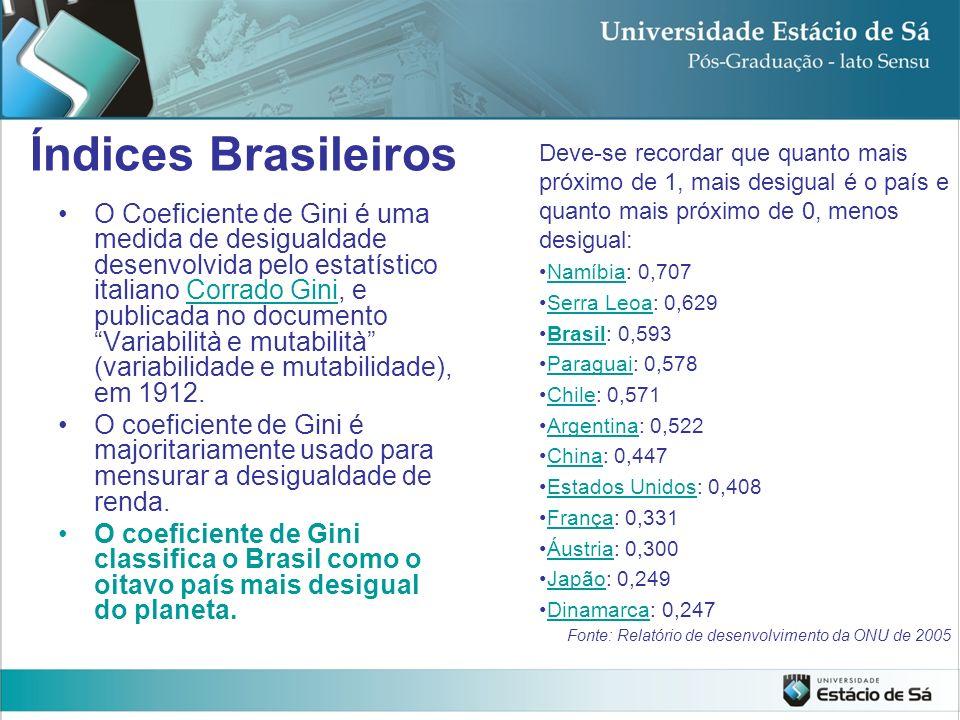 Índices Brasileiros O Coeficiente de Gini é uma medida de desigualdade desenvolvida pelo estatístico italiano Corrado Gini, e publicada no documento V