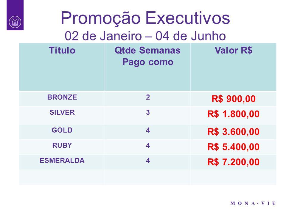 Promoção Executivos 02 de Janeiro – 04 de Junho TítuloQtde Semanas Pago como Valor R$ BRONZE2 R$ 900,00 SILVER3 R$ 1.800,00 GOLD4 R$ 3.600,00 RUBY4 R$