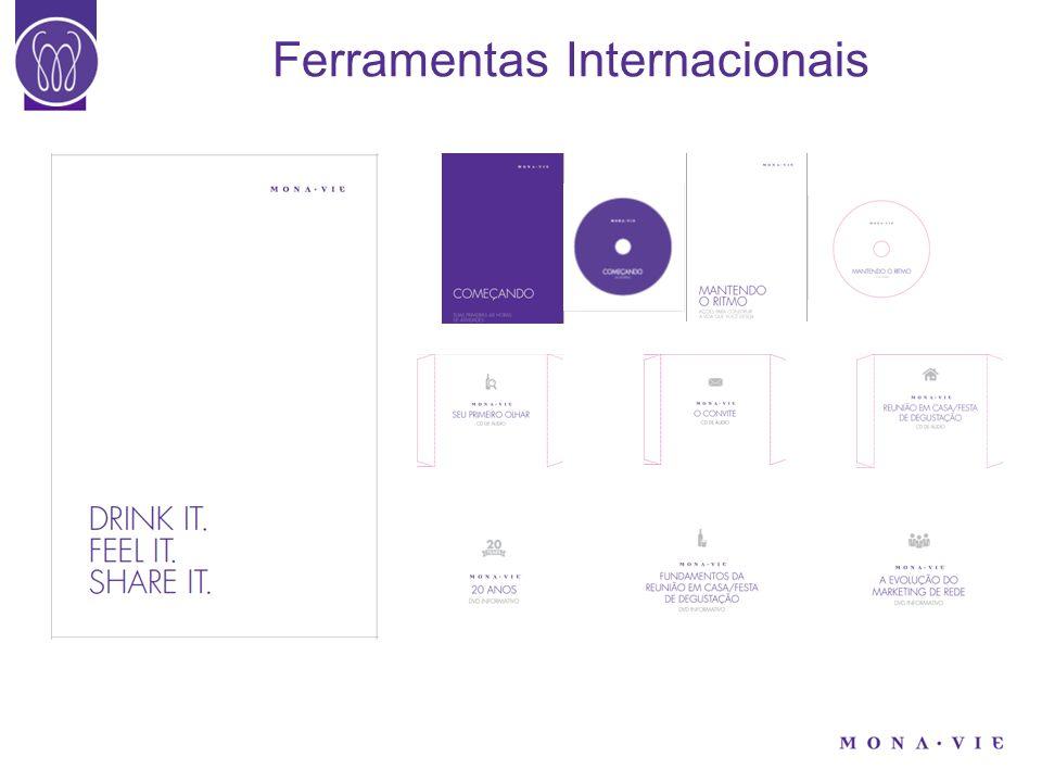 Ferramentas Internacionais ME A B GV for MY SPONSOR GROUP VOLUME 600PV ME A B