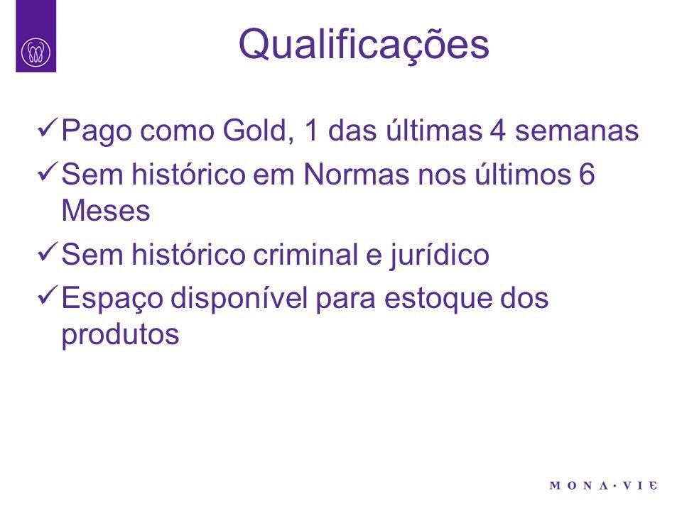 Qualificações Pago como Gold, 1 das últimas 4 semanas Sem histórico em Normas nos últimos 6 Meses Sem histórico criminal e jurídico Espaço disponível