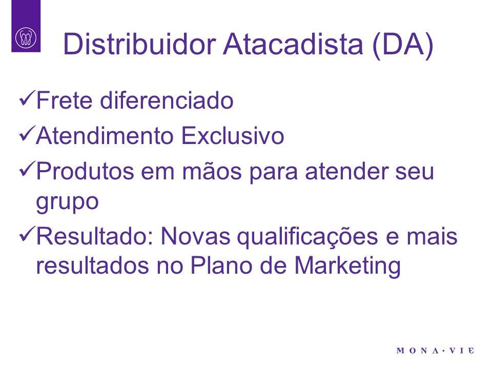 Distribuidor Atacadista (DA) Frete diferenciado Atendimento Exclusivo Produtos em mãos para atender seu grupo Resultado: Novas qualificações e mais re