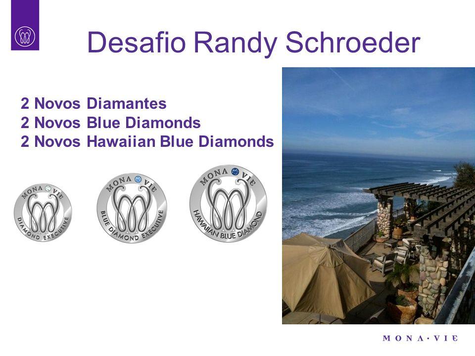 Desafio Randy Schroeder 2 Novos Diamantes 2 Novos Blue Diamonds 2 Novos Hawaiian Blue Diamonds