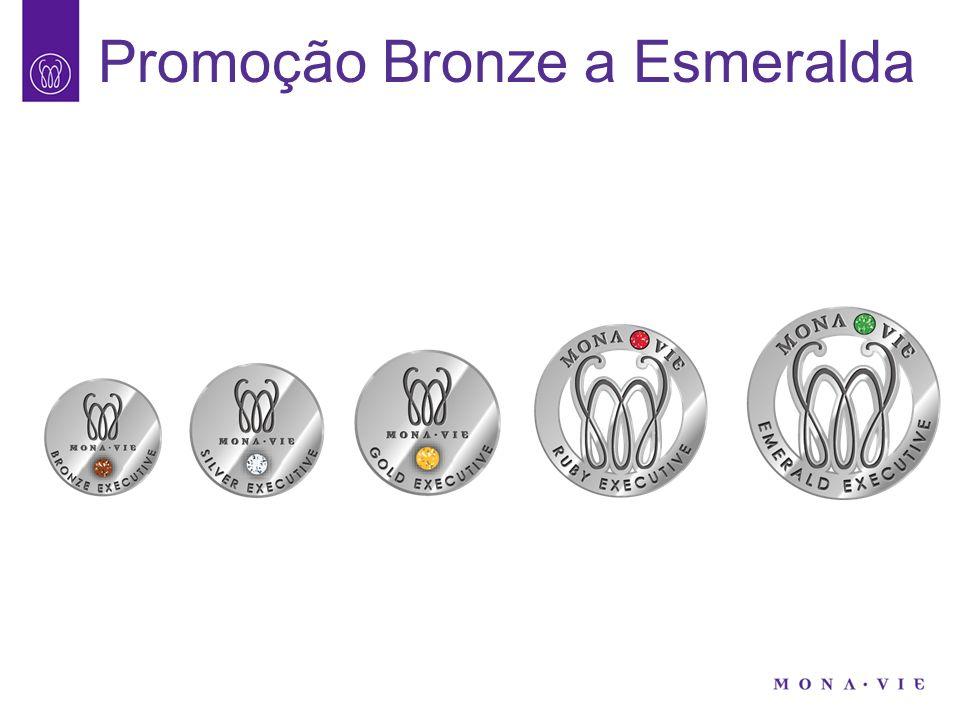 Promoção Bronze a Esmeralda