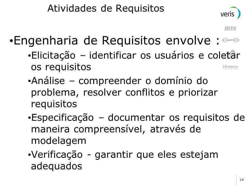 14 Atividades de Requisitos Engenharia de Requisitos envolve : Elicitação – identificar os usuários e coletar os requisitos Análise – compreender o do