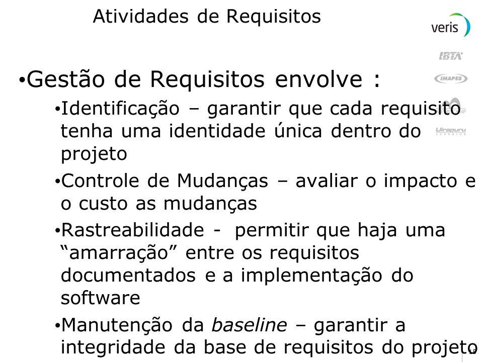 15 Atividades de Requisitos Gestão de Requisitos envolve : Identificação – garantir que cada requisito tenha uma identidade única dentro do projeto Co