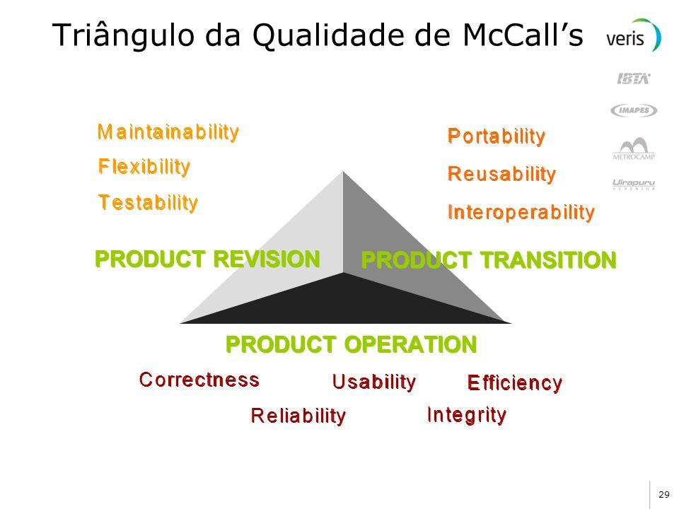 29 Triângulo da Qualidade de McCalls Maintainability Maintainability Flexibility Flexibility Testability Testability Portability Portability Reusabili