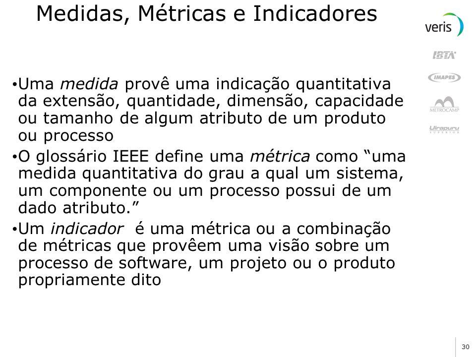 30 Medidas, Métricas e Indicadores Uma medida provê uma indicação quantitativa da extensão, quantidade, dimensão, capacidade ou tamanho de algum atrib