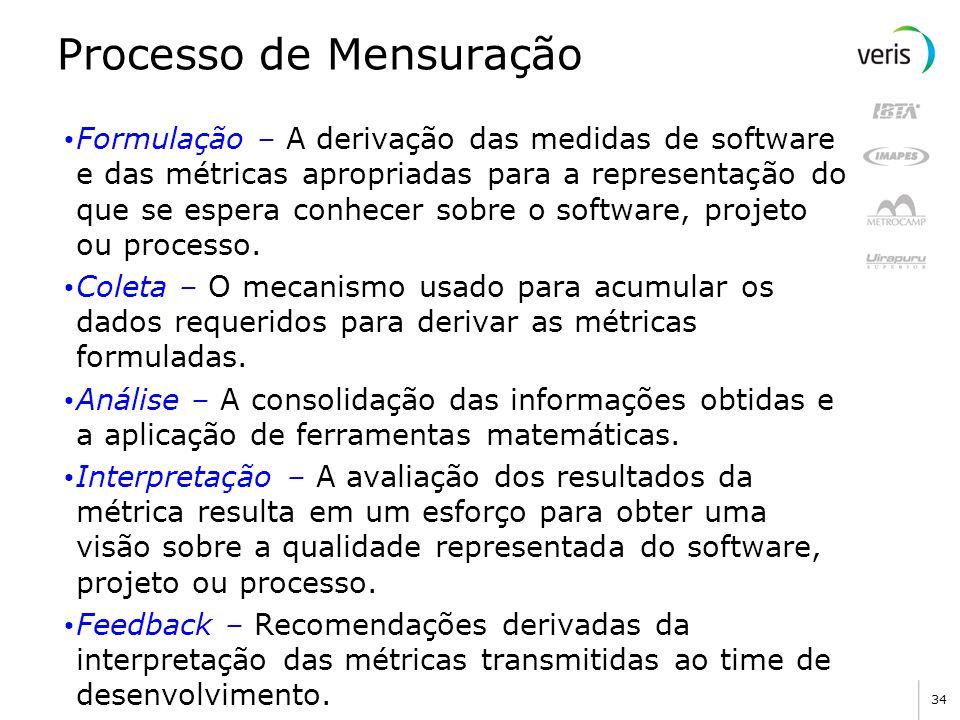 34 Processo de Mensuração Formulação – A derivação das medidas de software e das métricas apropriadas para a representação do que se espera conhecer s