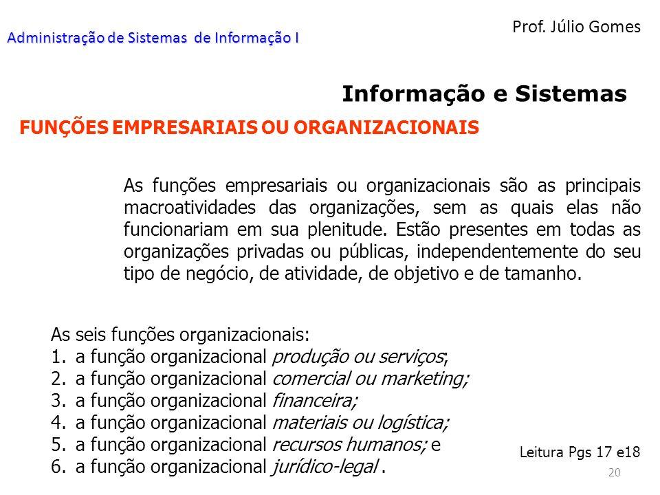Prof. Júlio Gomes 20 Informação e Sistemas FUNÇÕES EMPRESARIAIS OU ORGANIZACIONAIS As funções empresariais ou organizacionais são as principais macroa