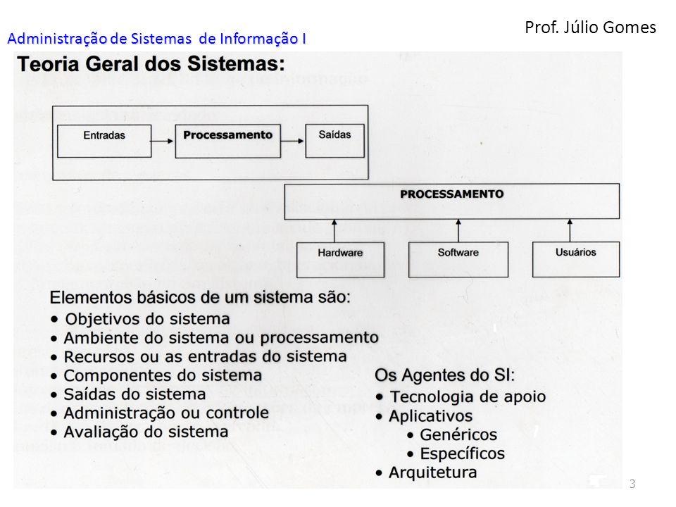 Prof. Júlio Gomes 3 Administração de Sistemas de Informação I