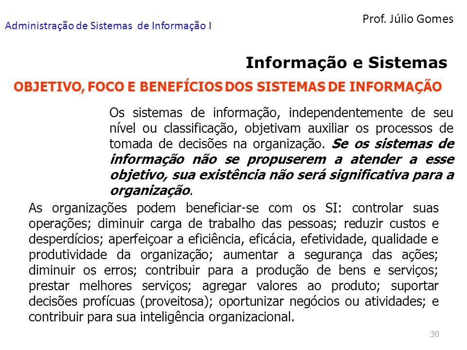 Prof. Júlio Gomes Administração de Sistemas de Informação I 30 Informação e Sistemas OBJETIVO, FOCO E BENEFÍCIOS DOS SISTEMAS DE INFORMAÇÃO Os sistema