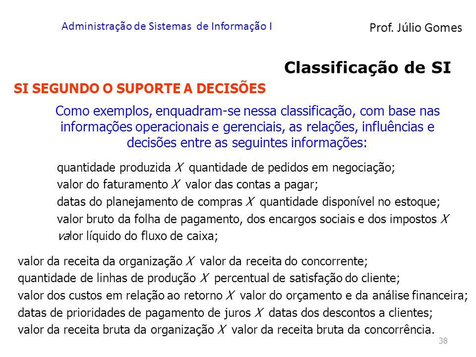 Prof. Júlio Gomes Administração de Sistemas de Informação I 38 Classificação de SI SI SEGUNDO O SUPORTE A DECISÕES Como exemplos, enquadram-se nessa c