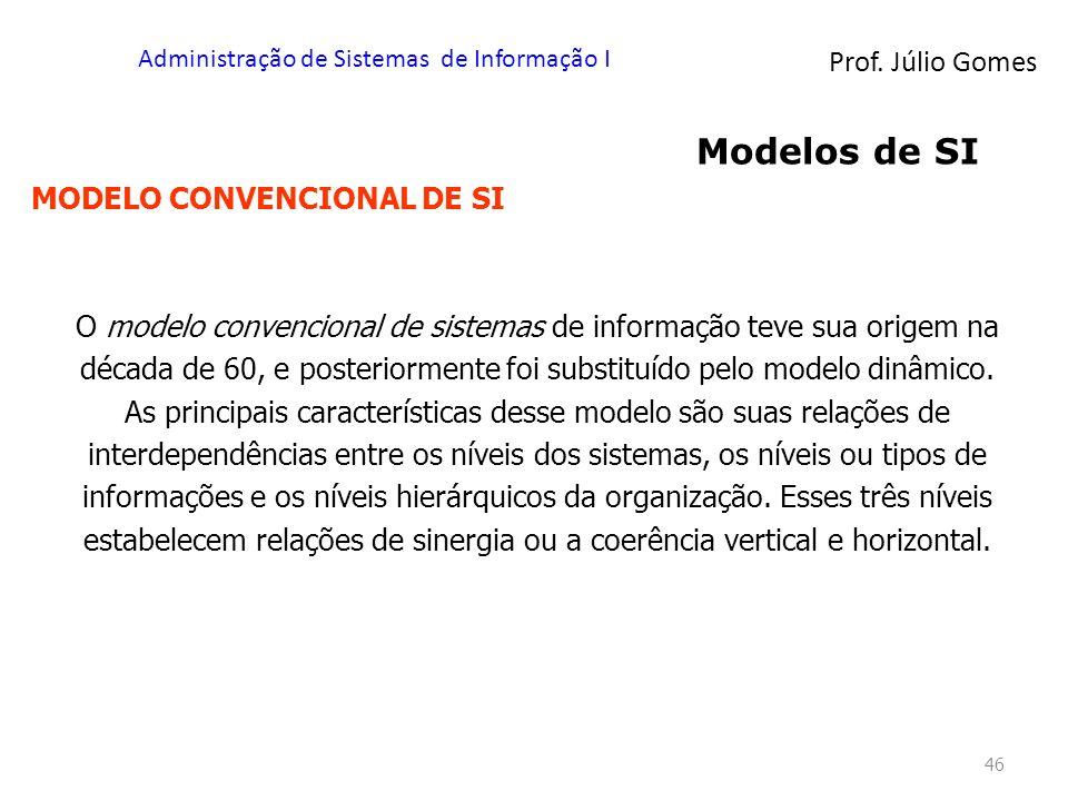 Prof. Júlio Gomes Administração de Sistemas de Informação I 46 MODELO CONVENCIONAL DE SI O modelo convencional de sistemas de informação teve sua orig