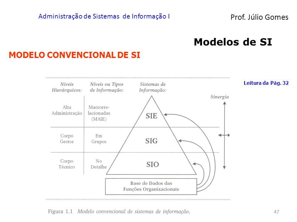 Prof. Júlio Gomes Administração de Sistemas de Informação I 47 MODELO CONVENCIONAL DE SI Modelos de SI Leitura da Pág. 32
