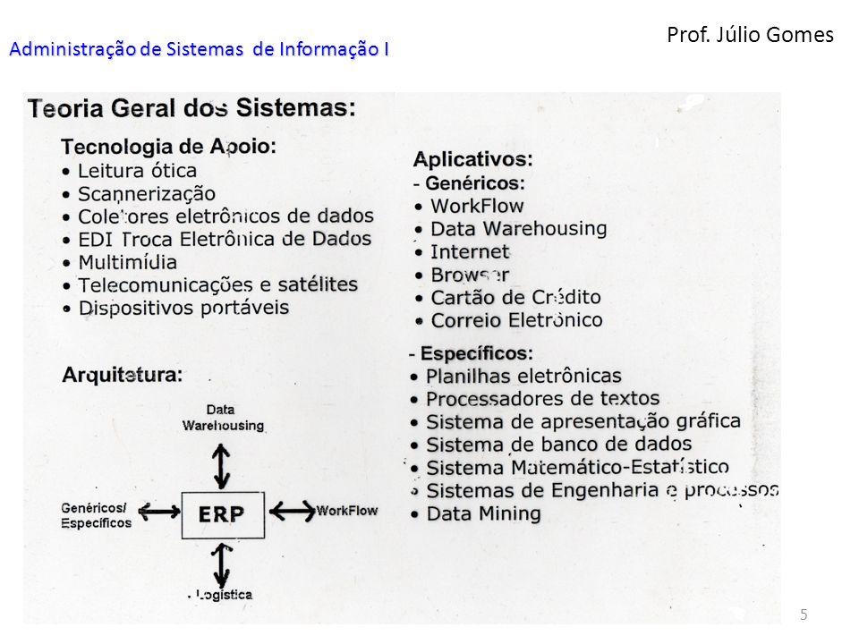 Prof. Júlio Gomes 5 Administração de Sistemas de Informação I