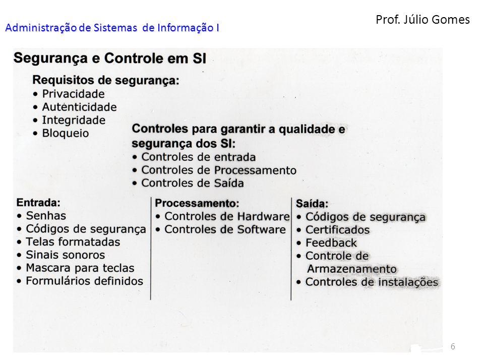 Prof. Júlio Gomes 6 Administração de Sistemas de Informação I