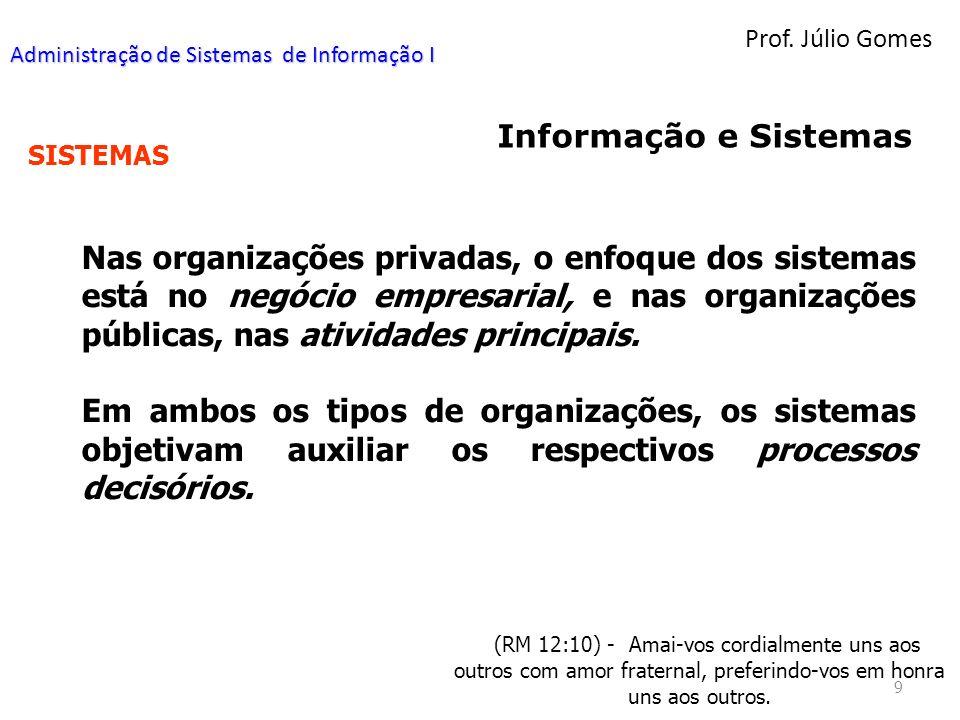 Prof. Júlio Gomes 9 (RM 12:10) - Amai-vos cordialmente uns aos outros com amor fraternal, preferindo-vos em honra uns aos outros. Informação e Sistema