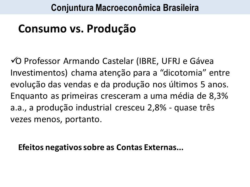 O Professor Armando Castelar (IBRE, UFRJ e Gávea Investimentos) chama atenção para a dicotomia entre evolução das vendas e da produção nos últimos 5 a