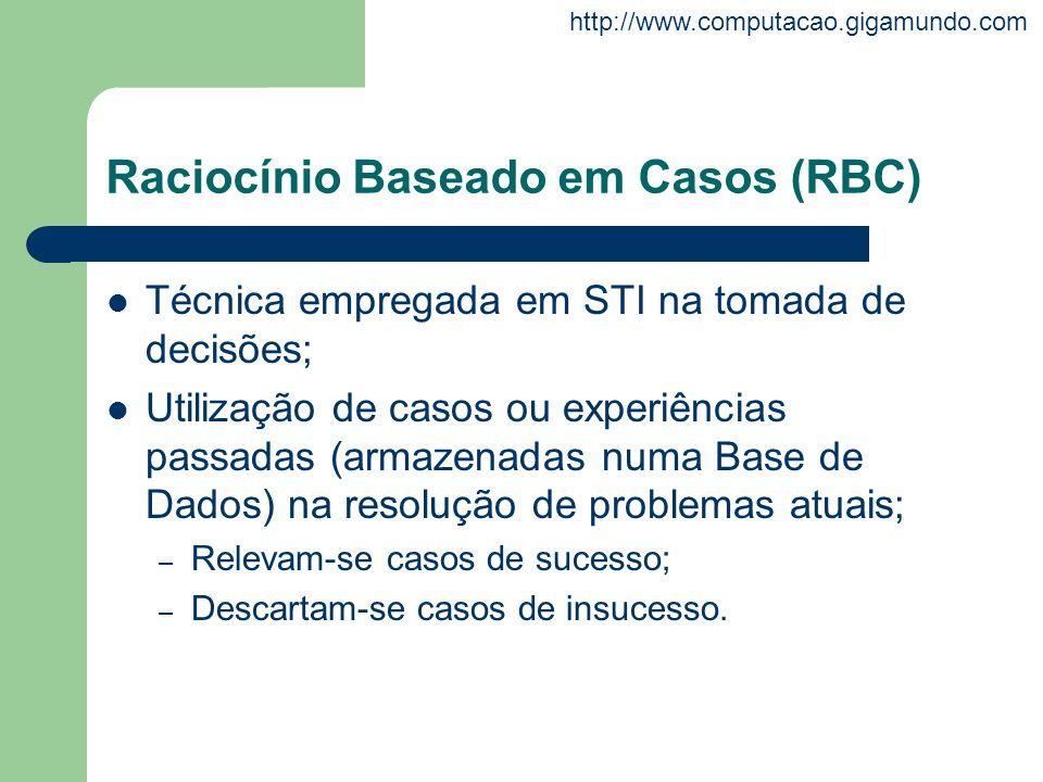 http://www.computacao.gigamundo.com Raciocínio Baseado em Casos (RBC) Técnica empregada em STI na tomada de decisões; Utilização de casos ou experiênc