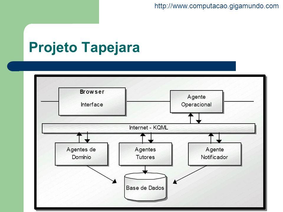 http://www.computacao.gigamundo.com Projeto Tapejara