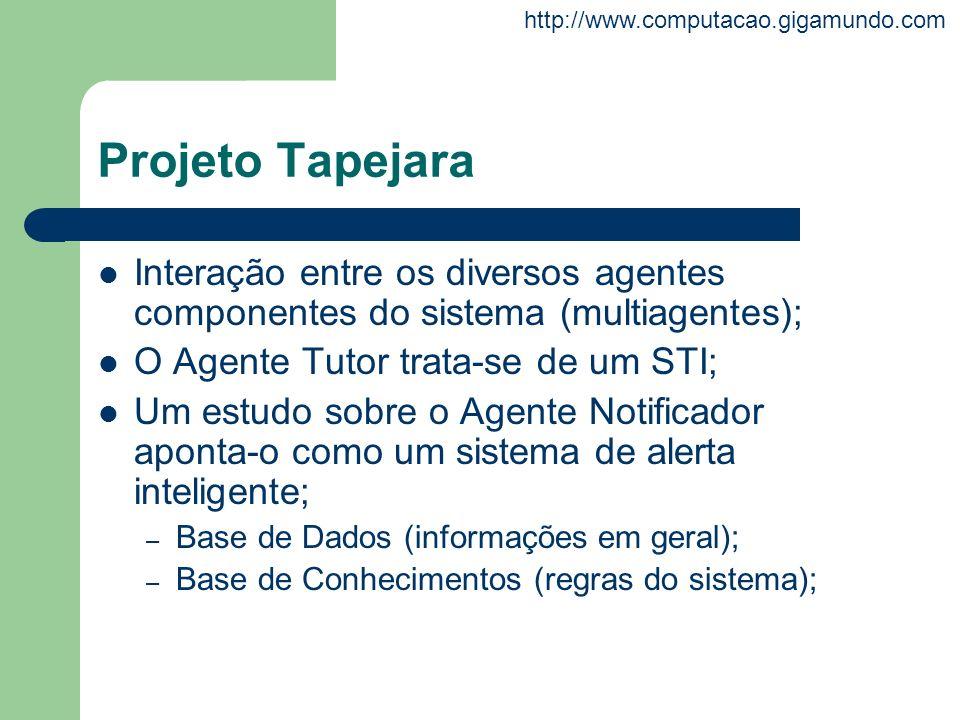 http://www.computacao.gigamundo.com Projeto Tapejara Interação entre os diversos agentes componentes do sistema (multiagentes); O Agente Tutor trata-s