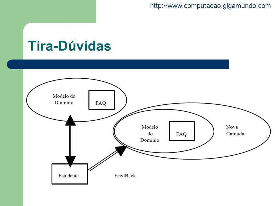 http://www.computacao.gigamundo.com Tira-Dúvidas