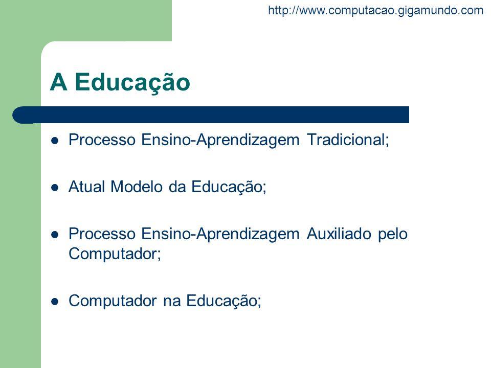 http://www.computacao.gigamundo.com A Educação Processo Ensino-Aprendizagem Tradicional; Atual Modelo da Educação; Processo Ensino-Aprendizagem Auxili