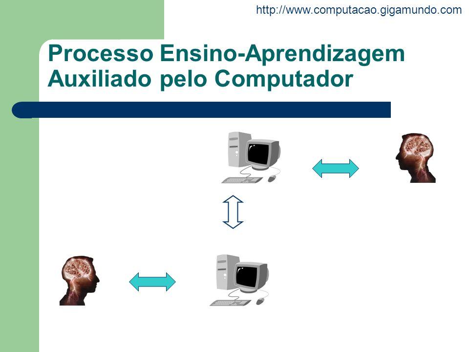 http://www.computacao.gigamundo.com Processo Ensino-Aprendizagem Auxiliado pelo Computador