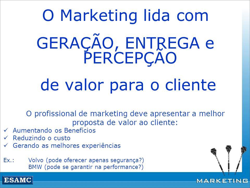 O Marketing lida com GERAÇÃO, ENTREGA e PERCEPÇÃO de valor para o cliente O profissional de marketing deve apresentar a melhor proposta de valor ao cl