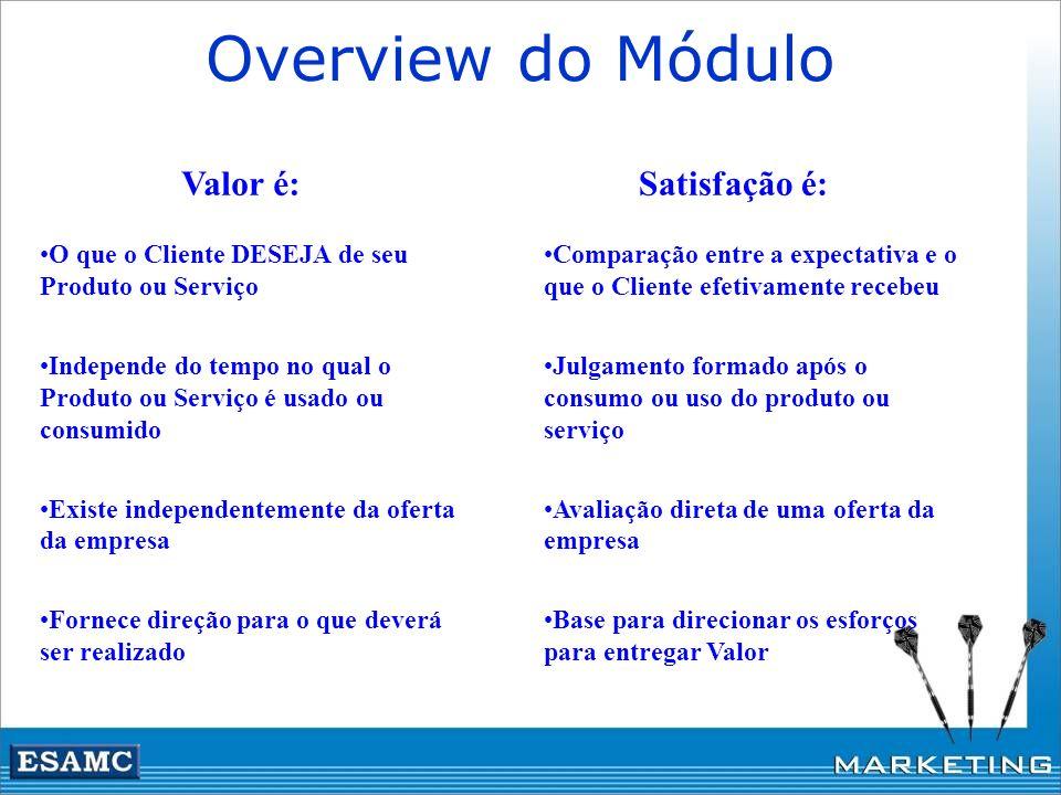 Overview do Módulo Valor é:Satisfação é: O que o Cliente DESEJA de seu Produto ou Serviço Independe do tempo no qual o Produto ou Serviço é usado ou c