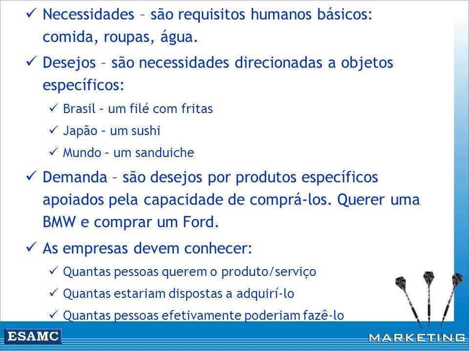 Necessidades – são requisitos humanos básicos: comida, roupas, água. Desejos – são necessidades direcionadas a objetos específicos: Brasil – um filé c